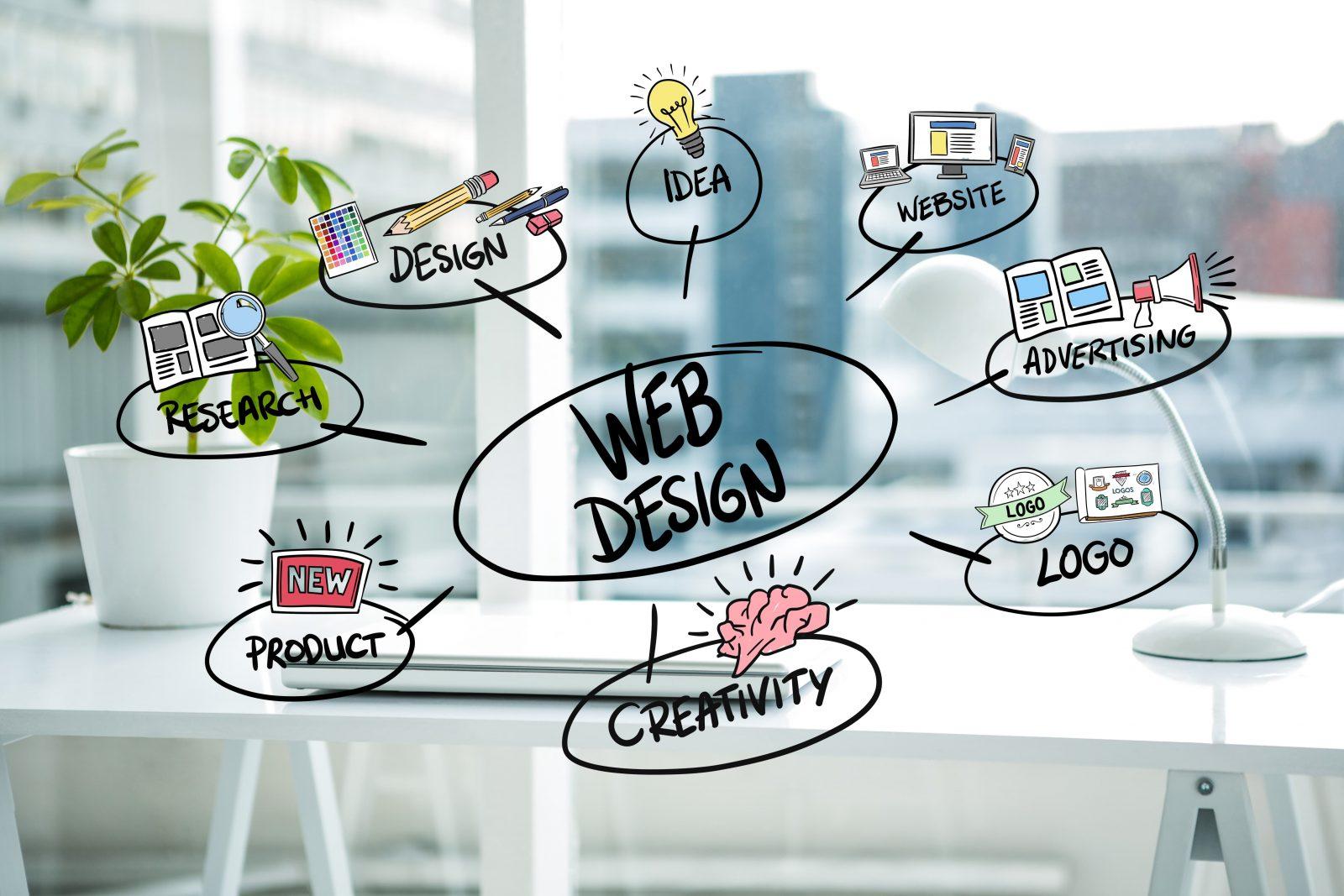 La importancia de tener una web para tu empresa - ExpacioWeb
