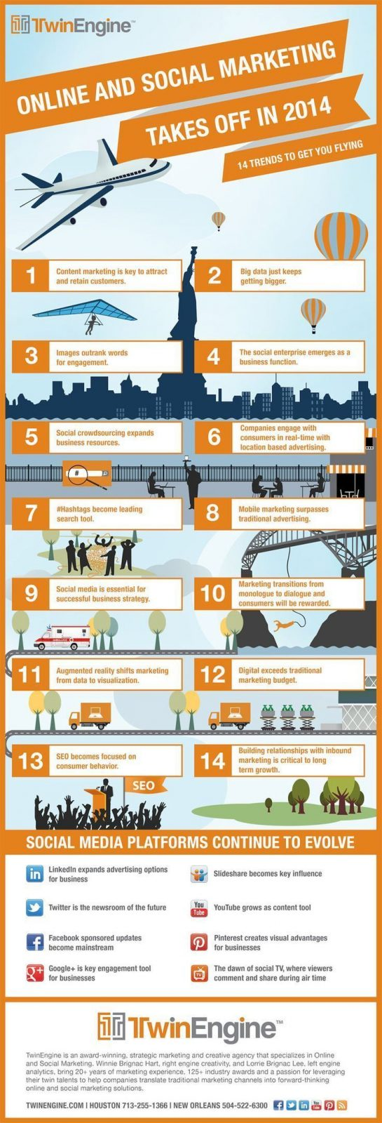 Tendencias en Marketing Online para 2014