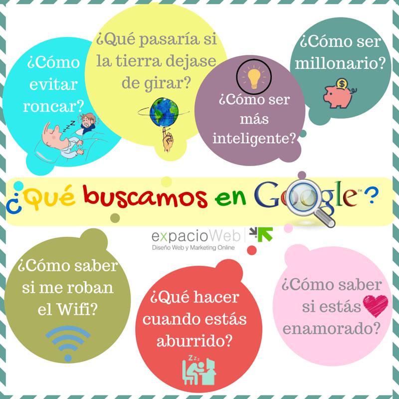 Qué buscamos en Google