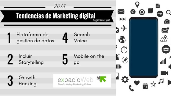 Tendencias de Marketing digital para 201 (3)