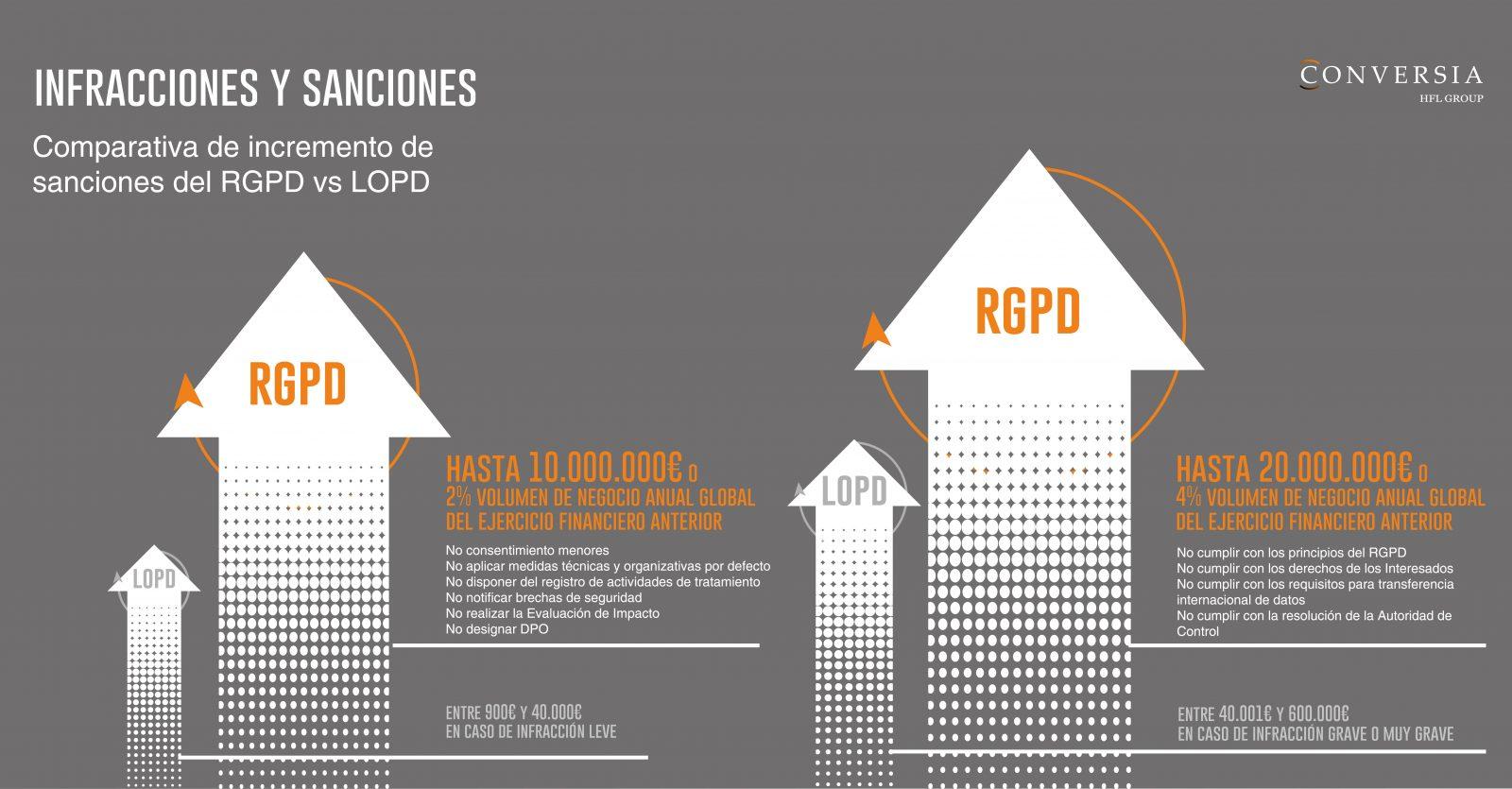 Reglamento general de proteccion de datos 2018 RGPD