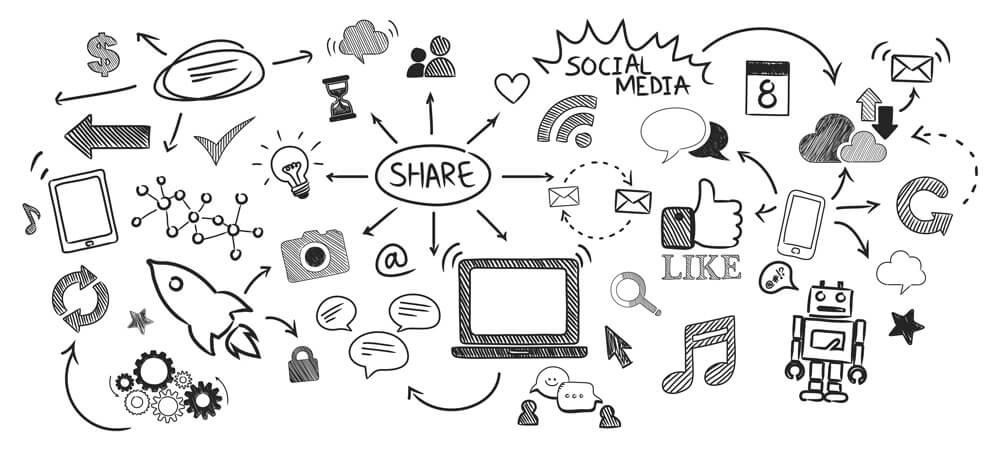 Importancia de las redes sociales